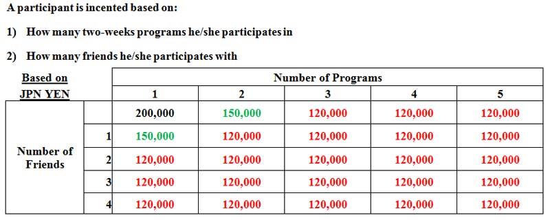 WCJ 2010 Discount fee